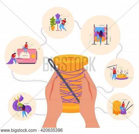 Tailoring Flat Background Composition With Hands Holding Sewing Spool Surrounded By Circle Icons Wit