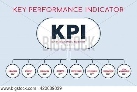 Kpi Infographic, Key Performance Indicators, Workflow Vector Layout, Infographics With Branches Stra