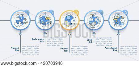 Buying Risk Factors Vector Infographic Template. Financial, Social Threat Presentation Design Elemen