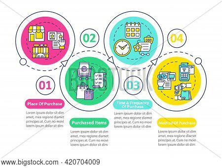 Buyer Behavior Patterns Vector Infographic Template. Purchase Place, Items Presentation Design Eleme