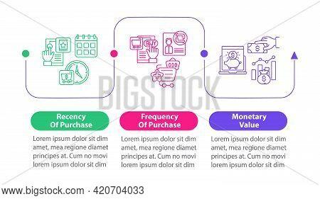 Rfm Model Study Vector Infographic Template. Monetary Value, Newness Presentation Design Elements. D