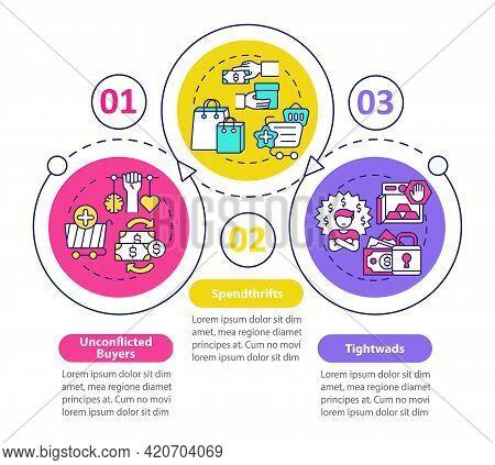 Consumers Types Vector Infographic Template. Spendthrifts, Average Buyers Presentation Design Elemen