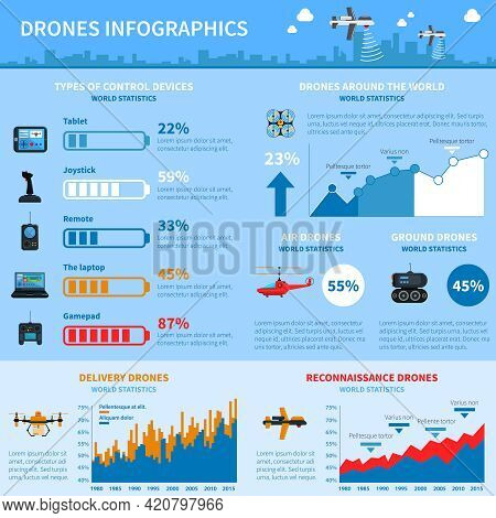 World Statistics Of Drones Deployment For Special Operations And Civil Applications  Infographic Cha