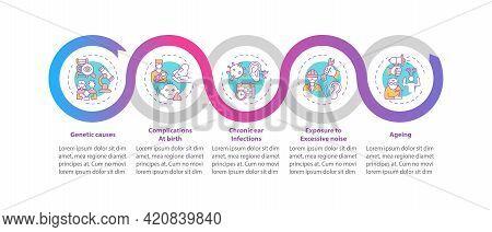 Deafness Causes Vector Infographic Template. Genetics, Birth Complications Presentation Design Eleme