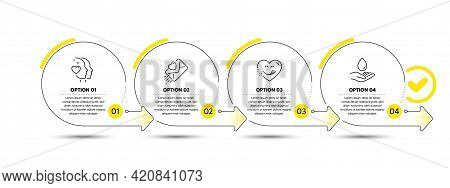 Love Letter, Heart And Yummy Smile Line Icons Set. Timeline Process Infograph. Water Care Sign. Hear