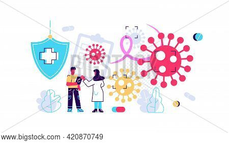 Oncology Cancer Control Prevention, Diagnostic And Treatment