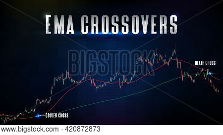 Abstract Background Of Stock Market And Ema Ema Crossover Golden Cross And Death Cross Indicator Tec