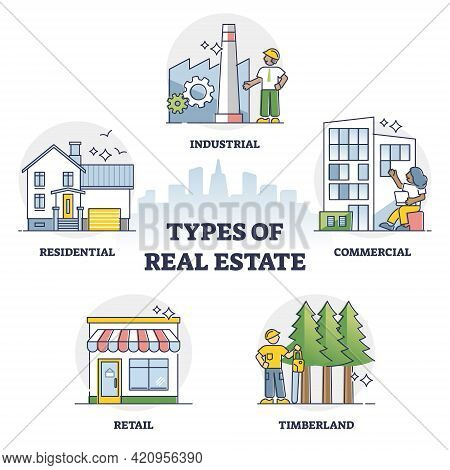 Types Of Real Estate And Property Classification Differences Outline Collection Set. Group With Indu