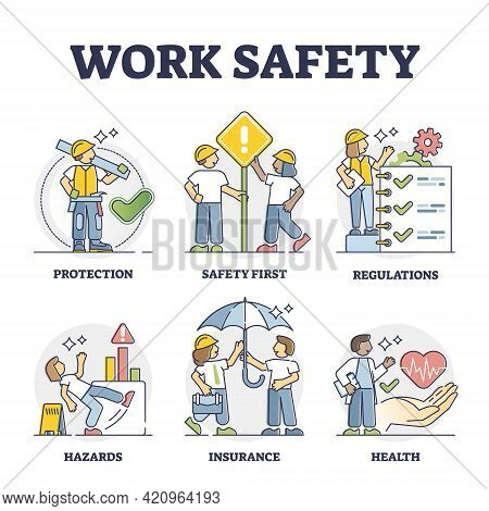 Work Safety And Workplace Personal Protection Elements Outline Collection. Legal Regulations To Elim