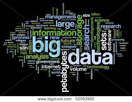 Conceito de grande volume de dados em nuvem de Tags palavra sobre fundo preto