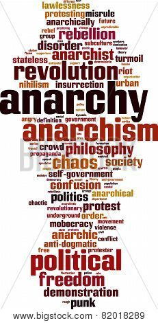 Anarchy Word Cloud