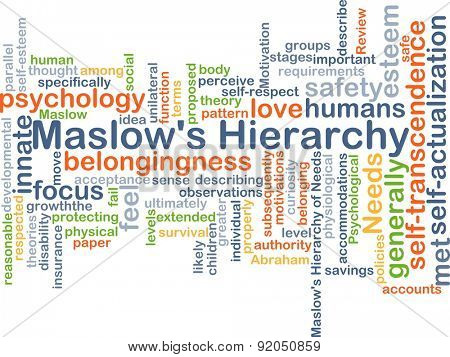 Background concept wordcloud illustration of Marslow�¢??s Hierachy