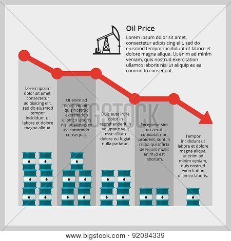 Oil price, petrolium crisis