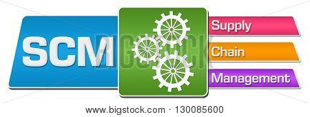 SCM - Supply Chain Management concept image with text and related symbol.