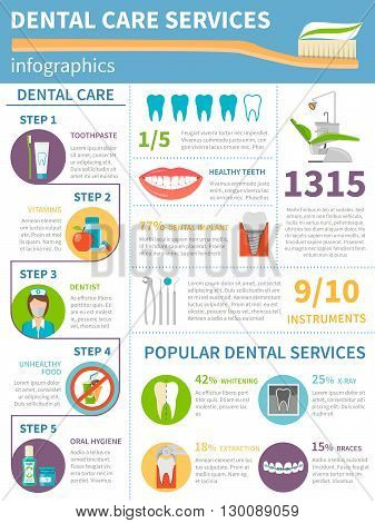 Dental Care Infographic Set. Dental Care Flat Infographics. Dental Care Vector Illustration. Dental Care Symbols. Dental Care Presentation.