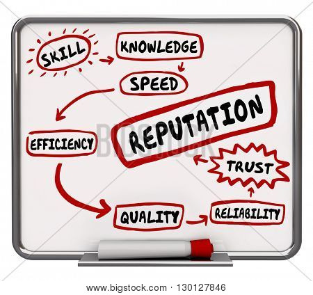 Reputation Erase Board Skill Knowledge Trust 3d Illustration