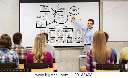 education, high school, teaching, strategy and people concept - group of students and happy teacher with marker drawing scheme on white board in classroom