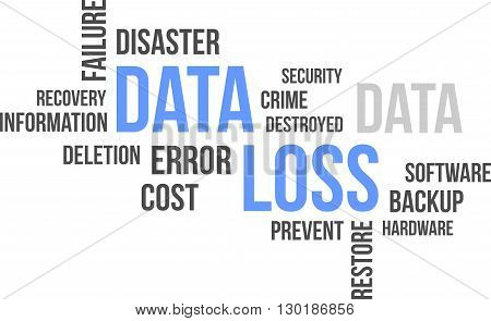 A word cloud of data loss related items