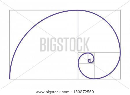 Golden ratio - proportion