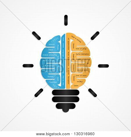 Right and left brain logo vector design.Creative brain idea concept background.Business idea and Education concept. vector illustration