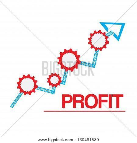 Profit Business