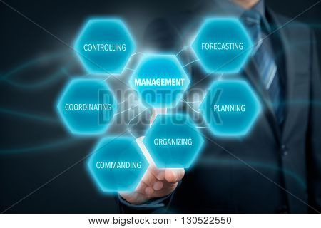Management concept - businessman (manager) click on button with text management. Managerial six functions: forecasting planning organizing commanding coordinating and controlling.