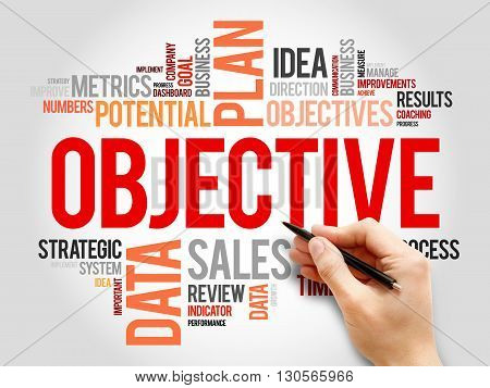 Objective word cloud business concept, presentation background