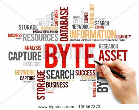 Byte word cloud business concept, presentation background poster