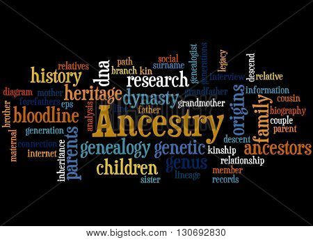Ancestry, Word Cloud Concept 3