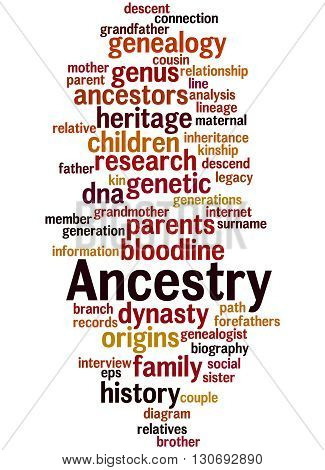 Ancestry, Word Cloud Concept 6