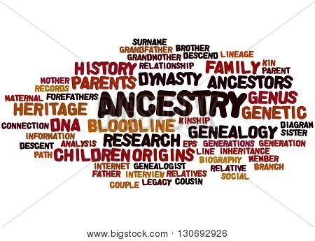 Ancestry, Word Cloud Concept 8