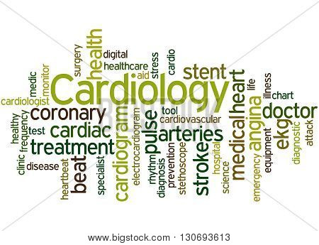 Cardiology, Word Cloud Concept 2