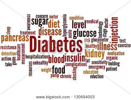 Diabetes, Word Cloud Concept