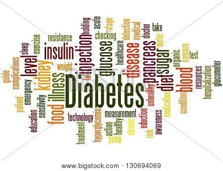 Diabetes, Word Cloud Concept 3