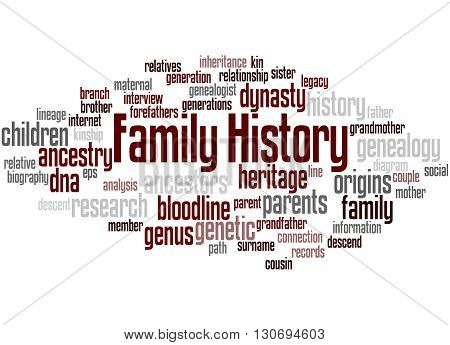 Family History, Word Cloud Concept 3