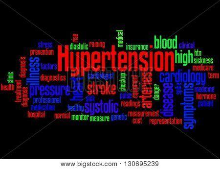 Hypertension, Word Cloud Concept 2