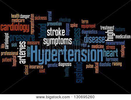 Hypertension, Word Cloud Concept 4
