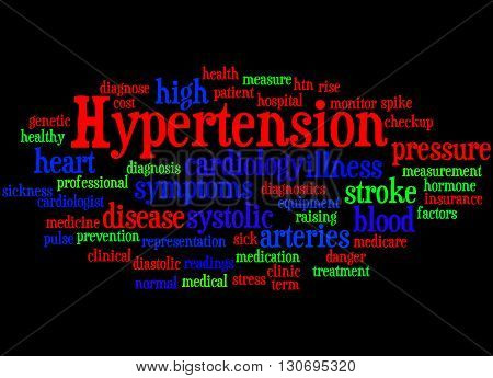Hypertension, Word Cloud Concept 9