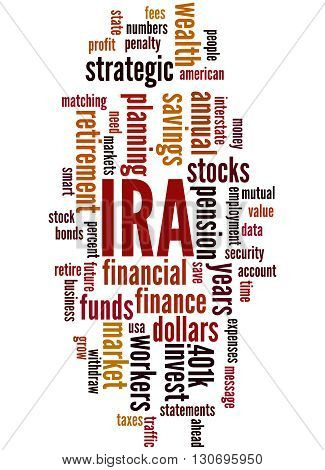 Ira, Word Cloud Concept 4