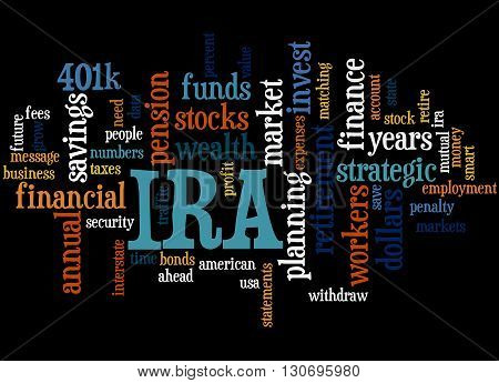 Ira, Word Cloud Concept 7