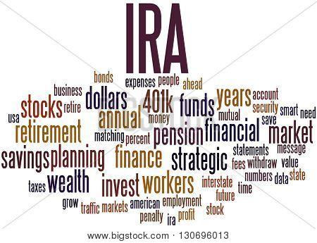 Ira, Word Cloud Concept 9