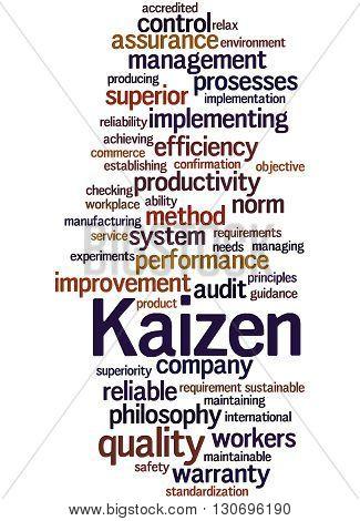 Kaizen - Continuous Improvement Process, Word Cloud Concept 3