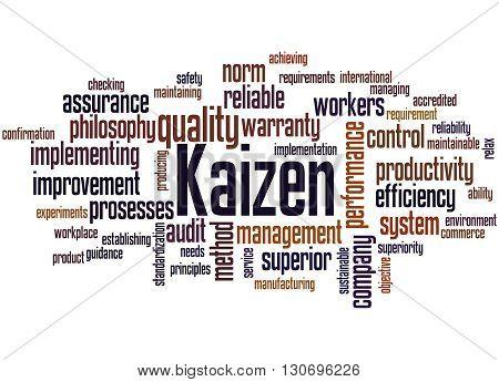 Kaizen - Continuous Improvement Process, Word Cloud Concept 6