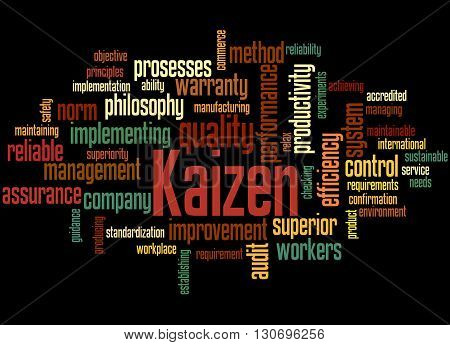 Kaizen - Continuous Improvement Process, Word Cloud Concept 8