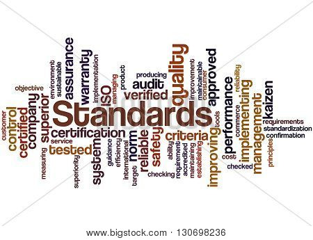 Standards, Word Cloud Concept 2