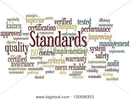 Standards, Word Cloud Concept 8