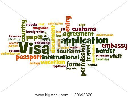 Visa Application, Word Cloud Concept 4