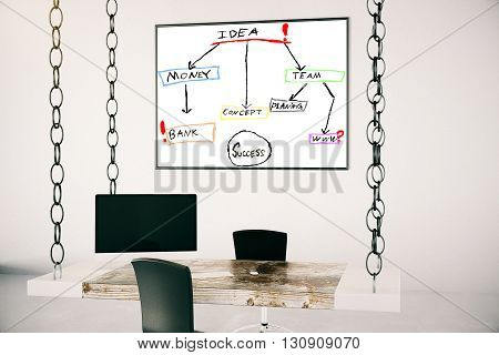 Picture frame with idea concept sketch hanging in office with table suspended on chains. 3D Rendering