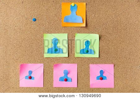 business, people, employment, career and hiring concept - close up of paper human shapes on cork board with stickers and office pins