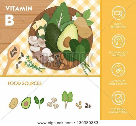 Vitamin B complex food sources and health benefits vegetables and fruit composition on a chopping board and icons set
